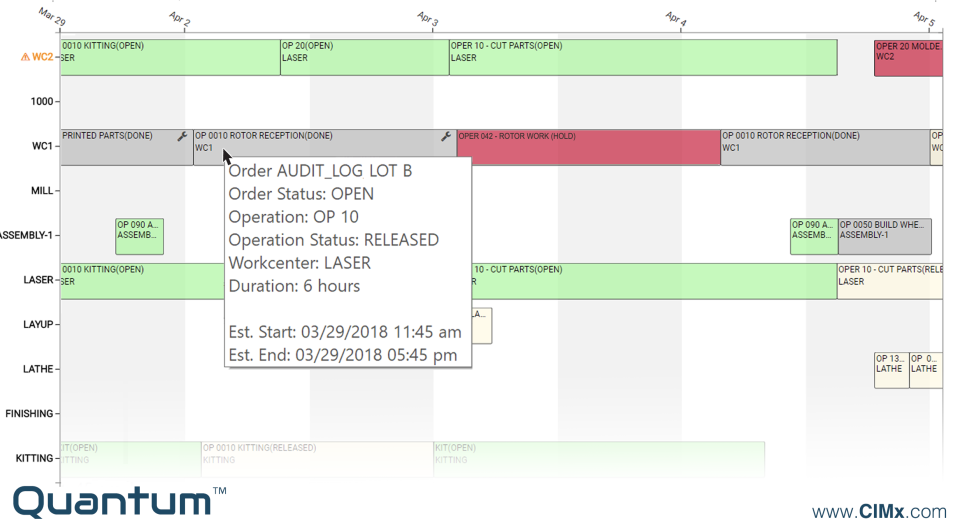 Manufacturing Software that keeps your Schedule