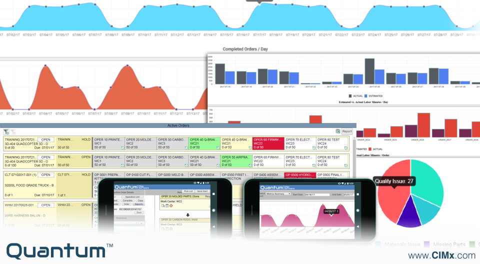 Manufacturing Software with real Analytics